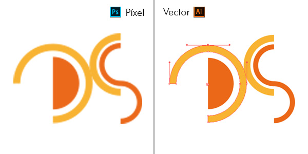 Vector vs Píxel